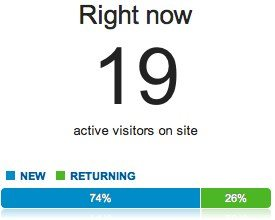 Google Analytics Real Time Data