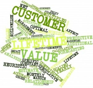 Customer Acquisition: How Much Should You Be Spending?