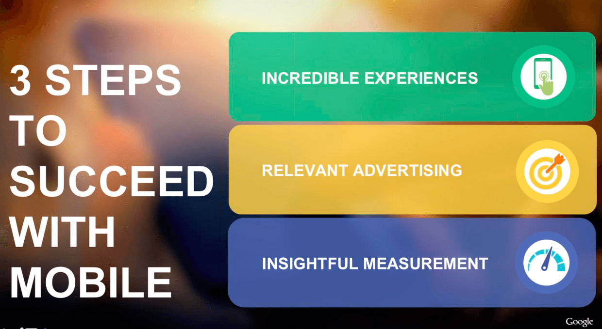 Three Steps to succeed with mobile