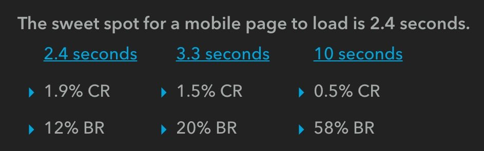 mobile website load speed