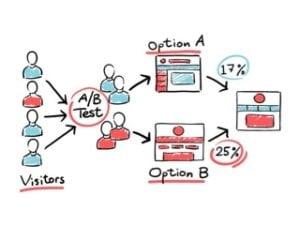 split testing diagram