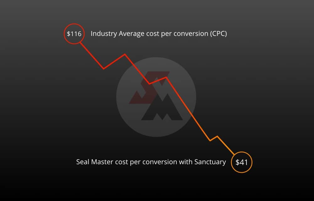 seal-master-case-study-featured-image