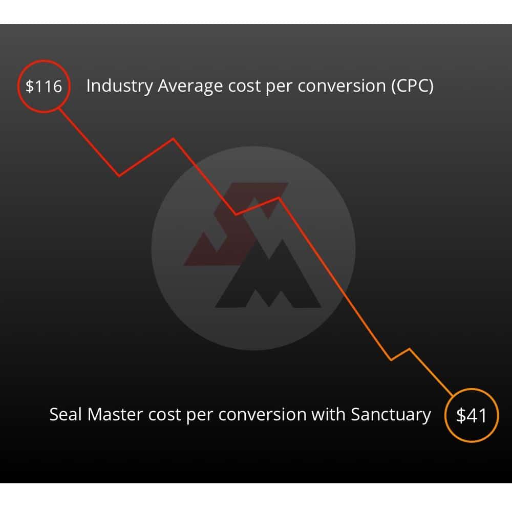 Seal Master PPC CPC